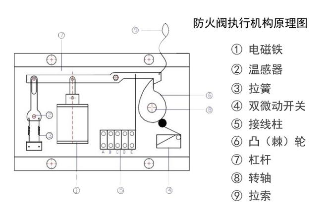 阀门的应用以及它在使用过程中常出现的问题有哪些?
